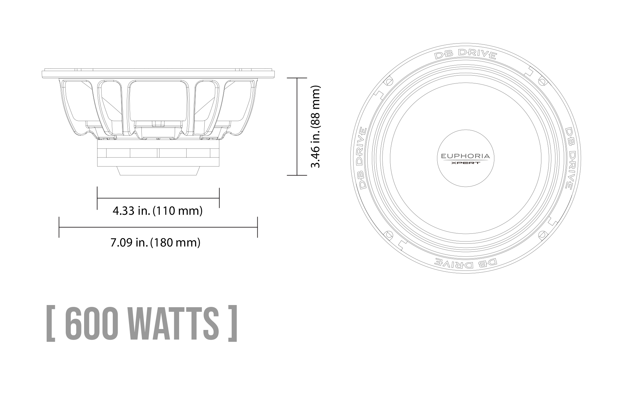 EXM8N Neodymium Series Midrange